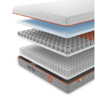 Octasmart hybrid memory foam mattress